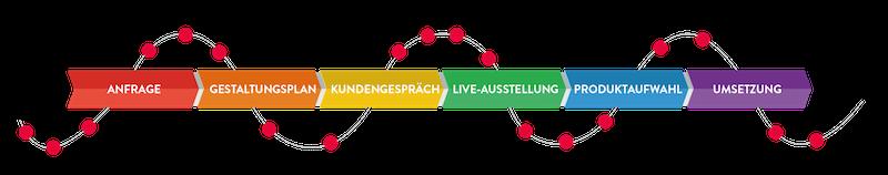 Grafik_Zeitstrahl